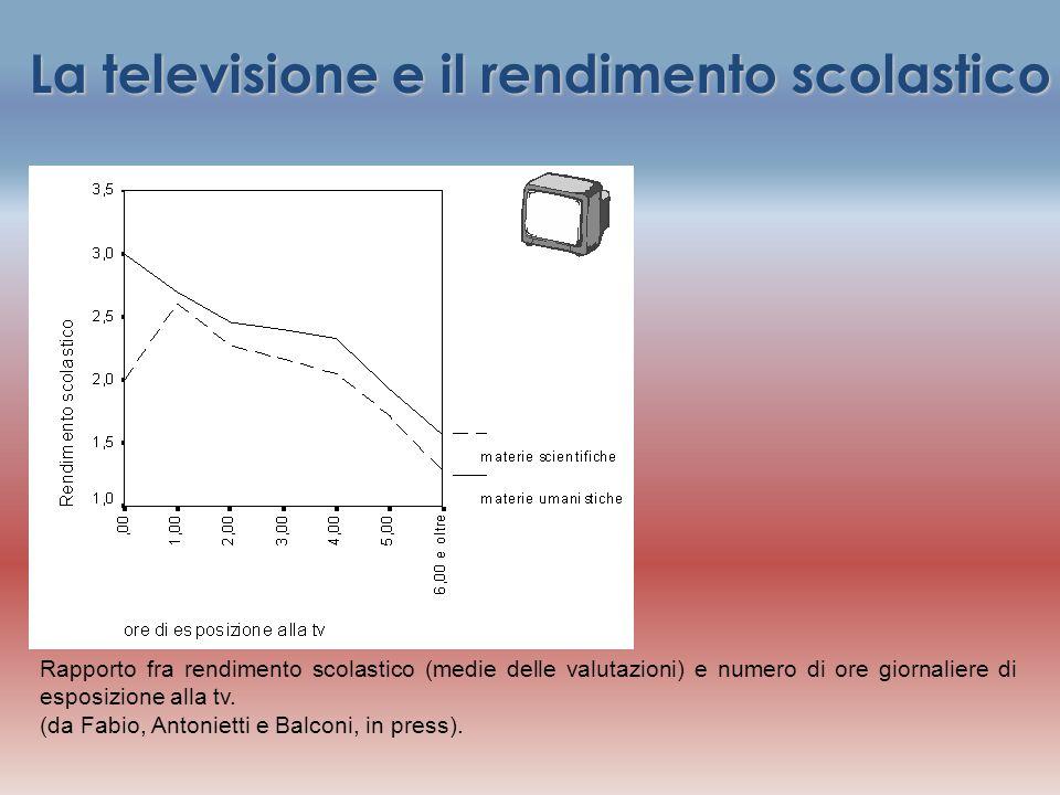 La televisione e il rendimento scolastico