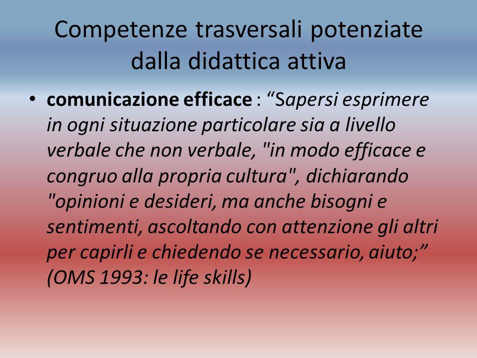 Competenze trasversali potenziate dalla didattica attiva