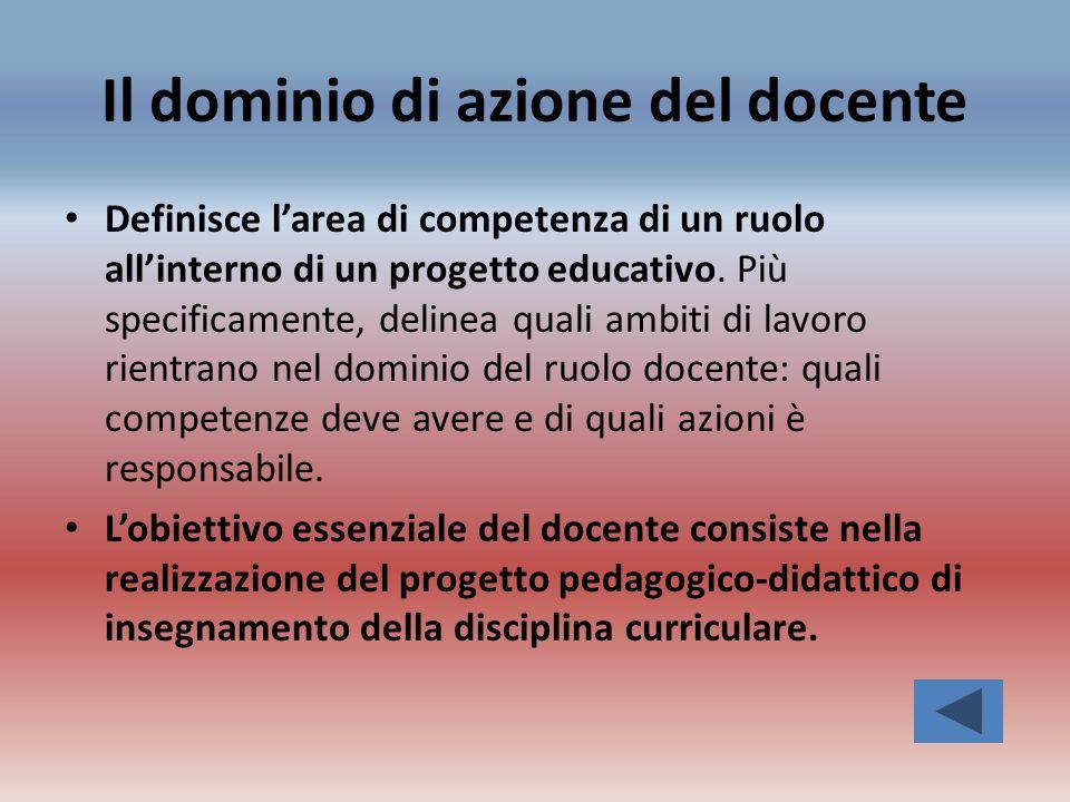 Il dominio di azione del docente
