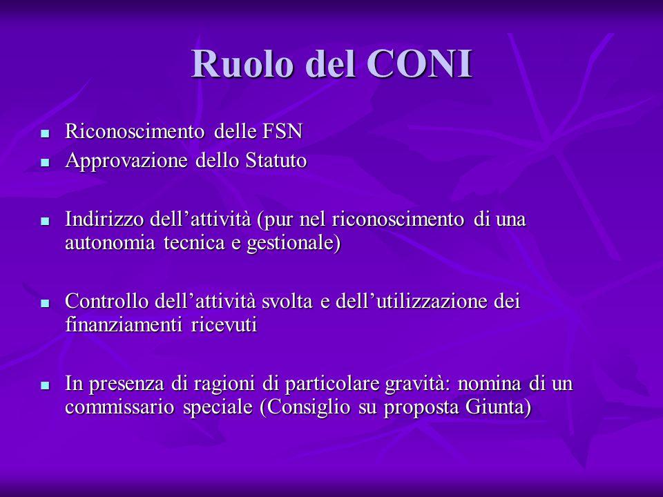 Ruolo del CONI Riconoscimento delle FSN Approvazione dello Statuto