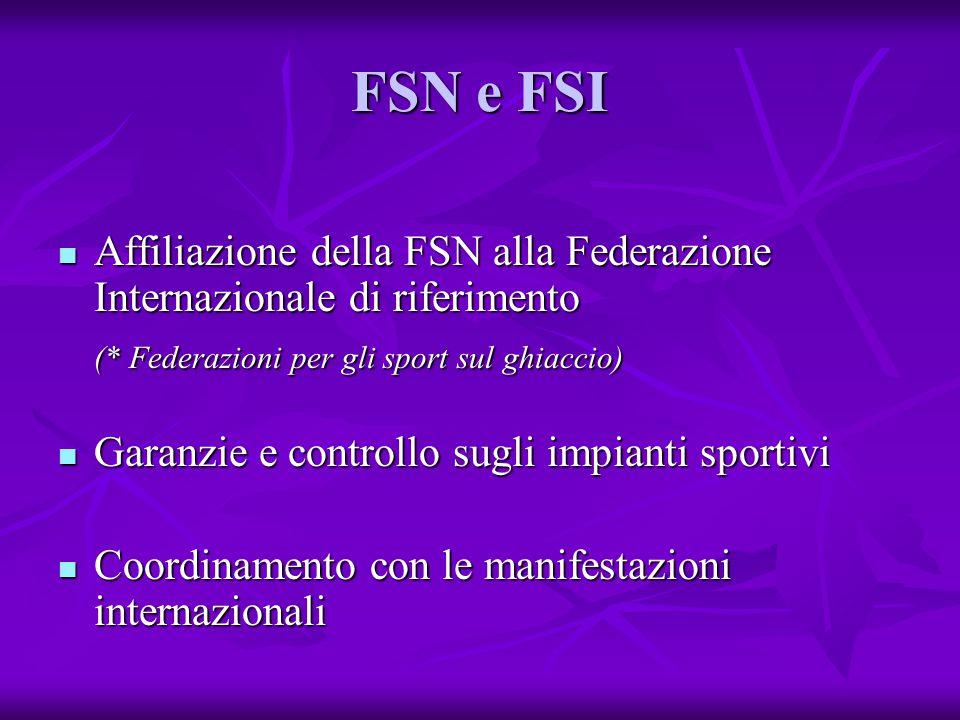FSN e FSI Affiliazione della FSN alla Federazione Internazionale di riferimento. (* Federazioni per gli sport sul ghiaccio)