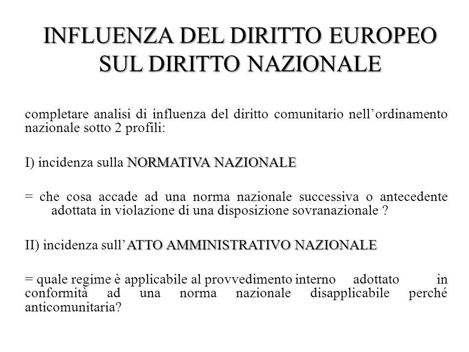 INFLUENZA DEL DIRITTO EUROPEO SUL DIRITTO NAZIONALE