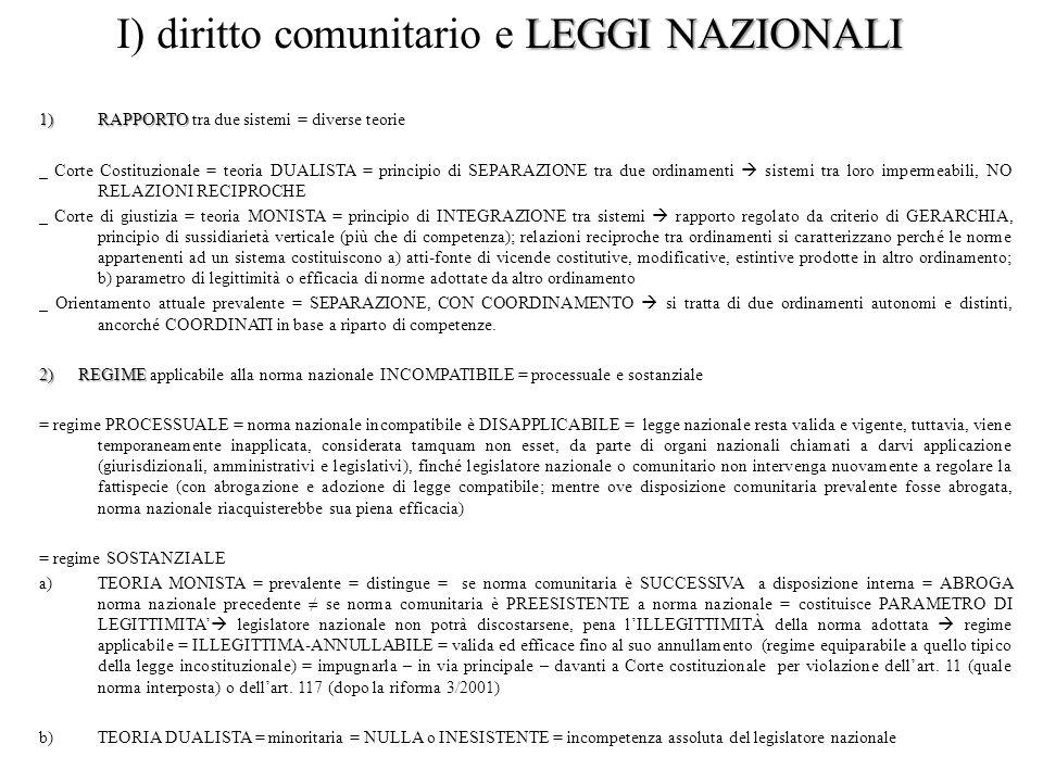 I) diritto comunitario e LEGGI NAZIONALI