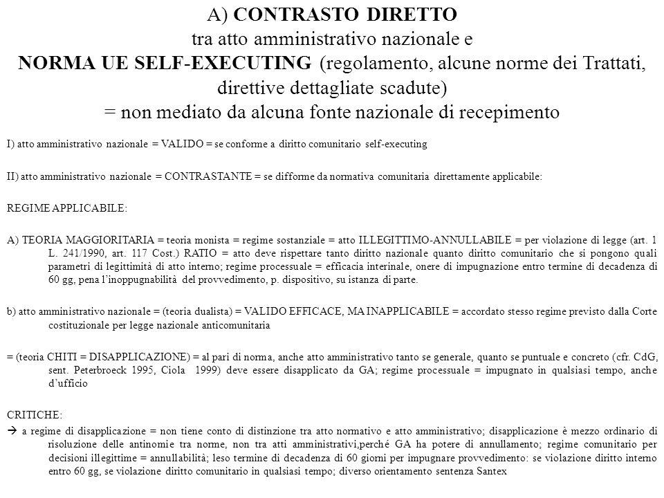 A) CONTRASTO DIRETTO tra atto amministrativo nazionale e NORMA UE SELF-EXECUTING (regolamento, alcune norme dei Trattati, direttive dettagliate scadute) = non mediato da alcuna fonte nazionale di recepimento