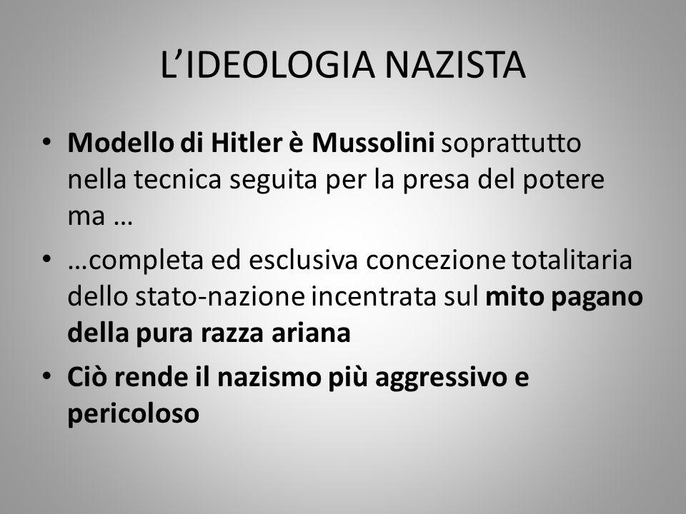 L'IDEOLOGIA NAZISTA Modello di Hitler è Mussolini soprattutto nella tecnica seguita per la presa del potere ma …