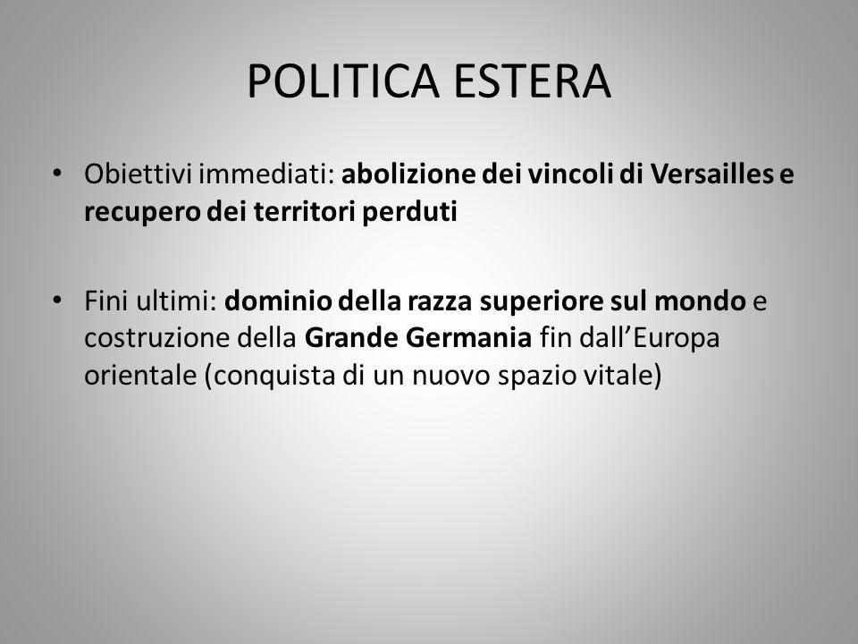 POLITICA ESTERA Obiettivi immediati: abolizione dei vincoli di Versailles e recupero dei territori perduti.