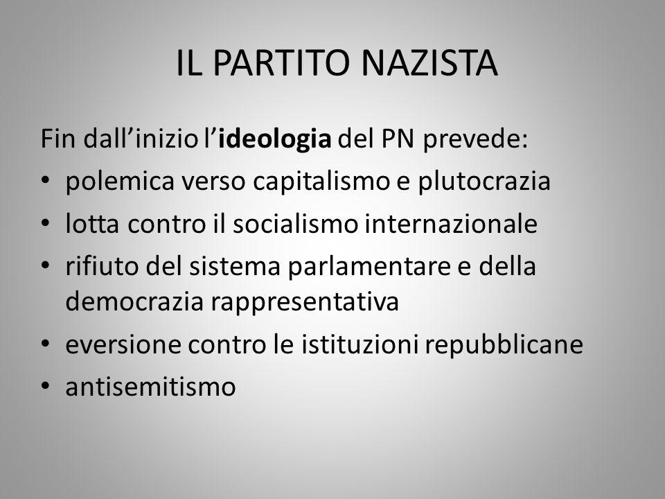 IL PARTITO NAZISTA Fin dall'inizio l'ideologia del PN prevede: