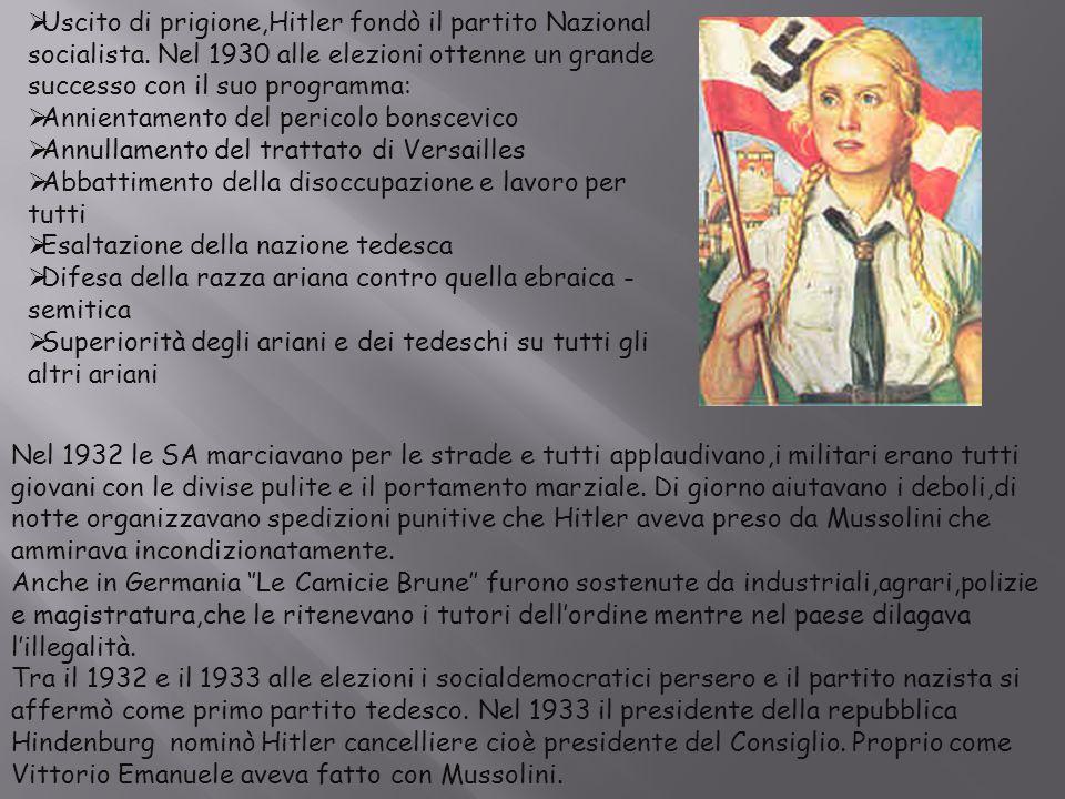 Uscito di prigione,Hitler fondò il partito Nazional socialista