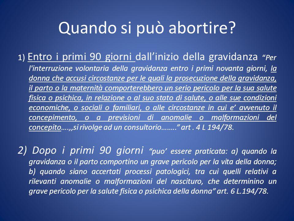 Quando si può abortire