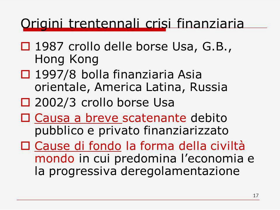 Origini trentennali crisi finanziaria