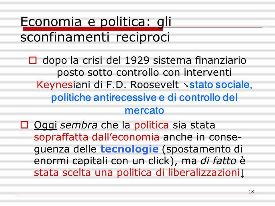Economia e politica: gli sconfinamenti reciproci