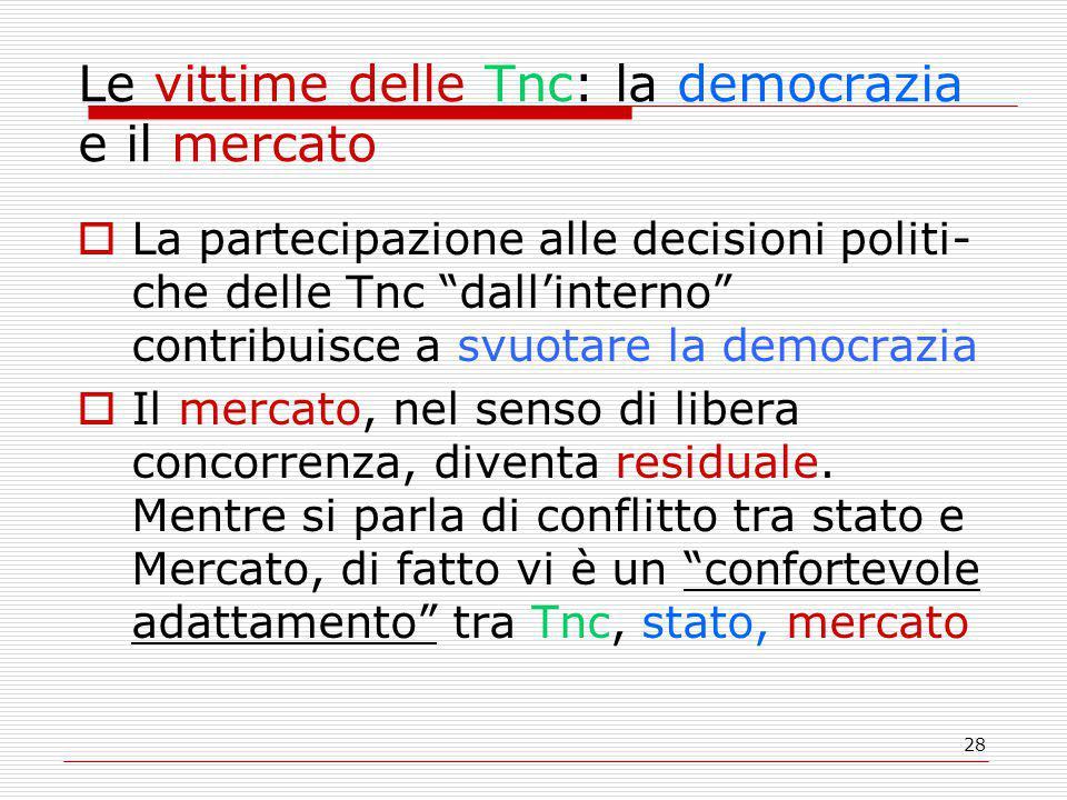 Le vittime delle Tnc: la democrazia e il mercato