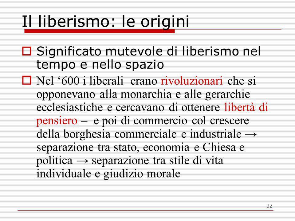 Il liberismo: le origini