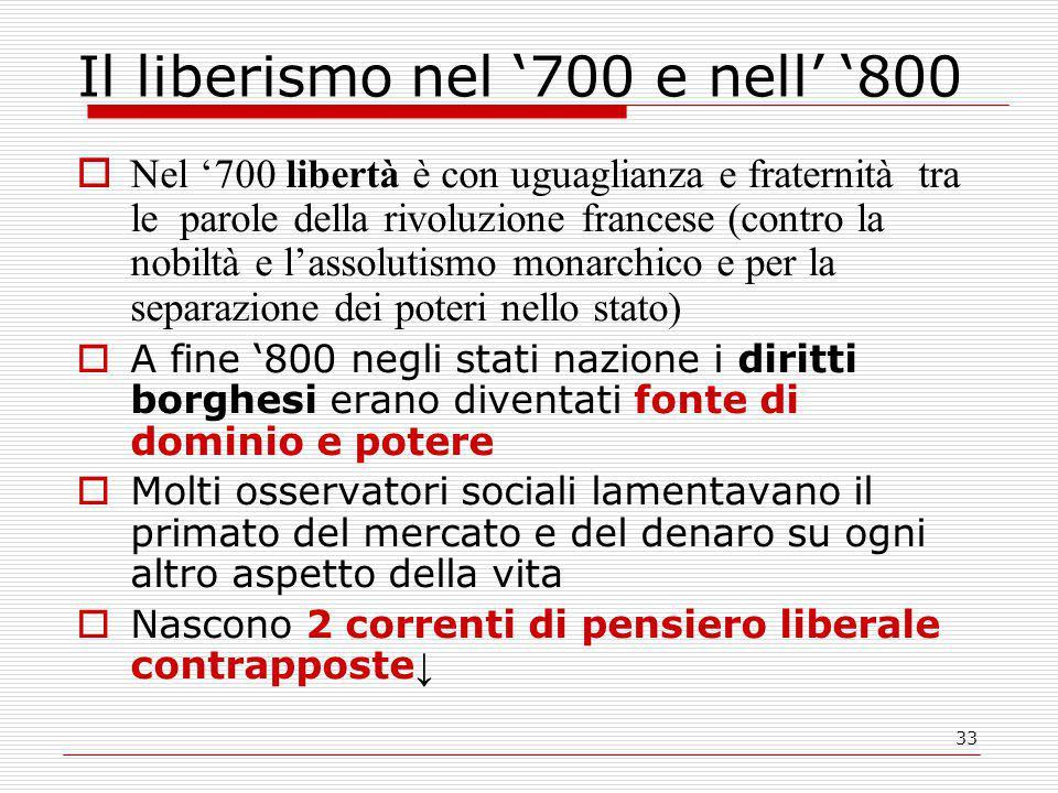Il liberismo nel '700 e nell' '800