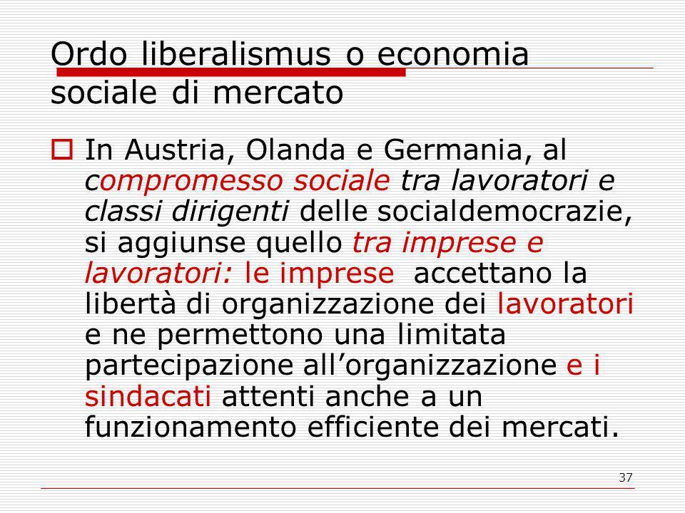 Ordo liberalismus o economia sociale di mercato