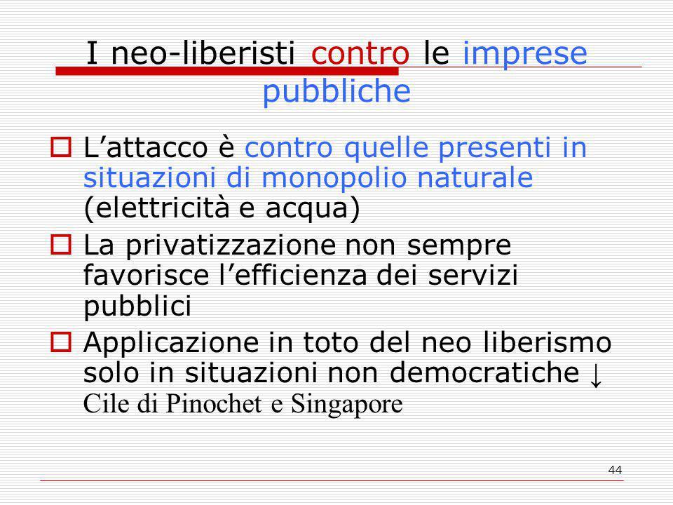 I neo-liberisti contro le imprese pubbliche
