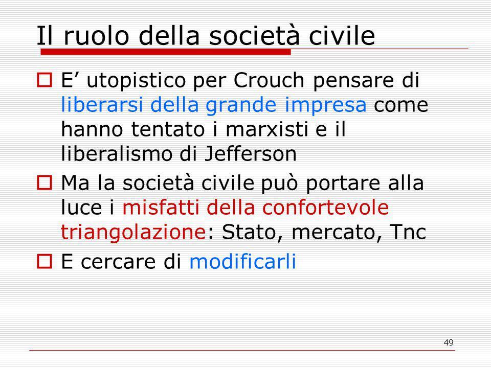 Il ruolo della società civile