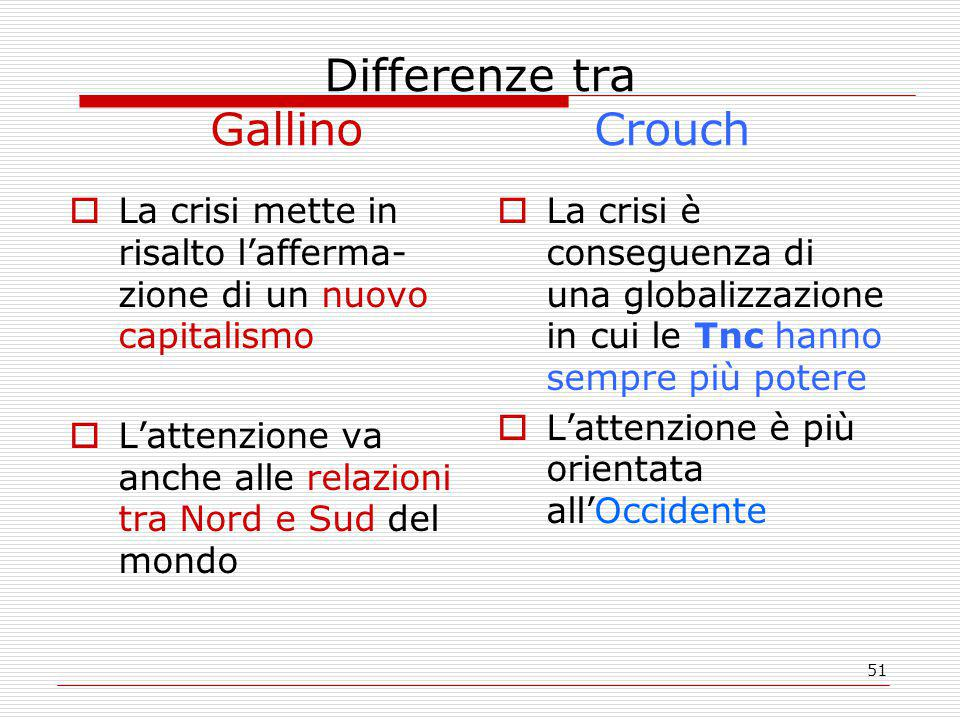 Differenze tra Gallino Crouch