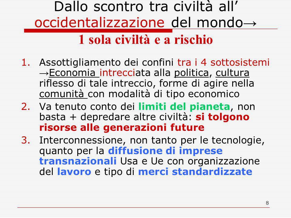 Dallo scontro tra civiltà all' occidentalizzazione del mondo→ 1 sola civiltà e a rischio