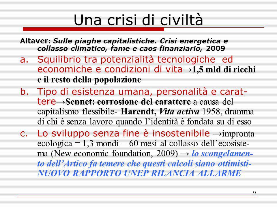 Una crisi di civiltà Altaver: Sulle piaghe capitalistiche. Crisi energetica e collasso climatico, fame e caos finanziario, 2009.