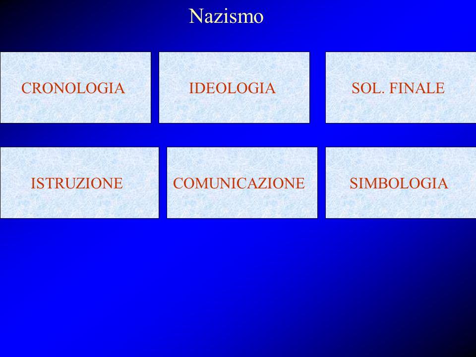 Nazismo CRONOLOGIA IDEOLOGIA SOL. FINALE ISTRUZIONE COMUNICAZIONE