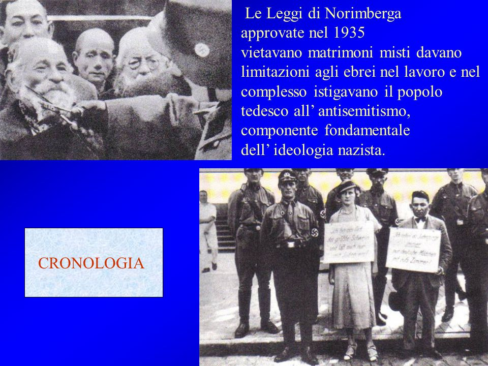 Le Leggi di Norimberga approvate nel 1935