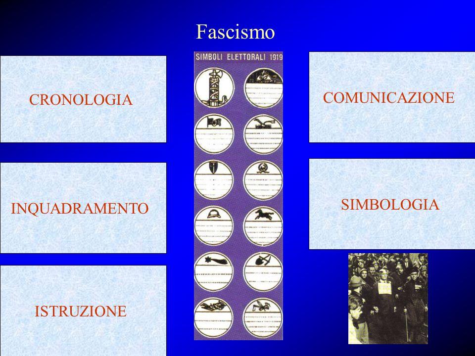 Fascismo COMUNICAZIONE CRONOLOGIA SIMBOLOGIA INQUADRAMENTO ISTRUZIONE