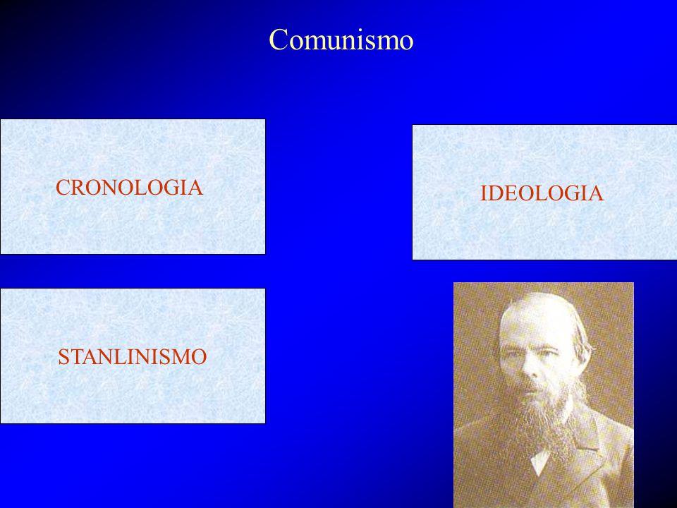 Comunismo CRONOLOGIA IDEOLOGIA STANLINISMO