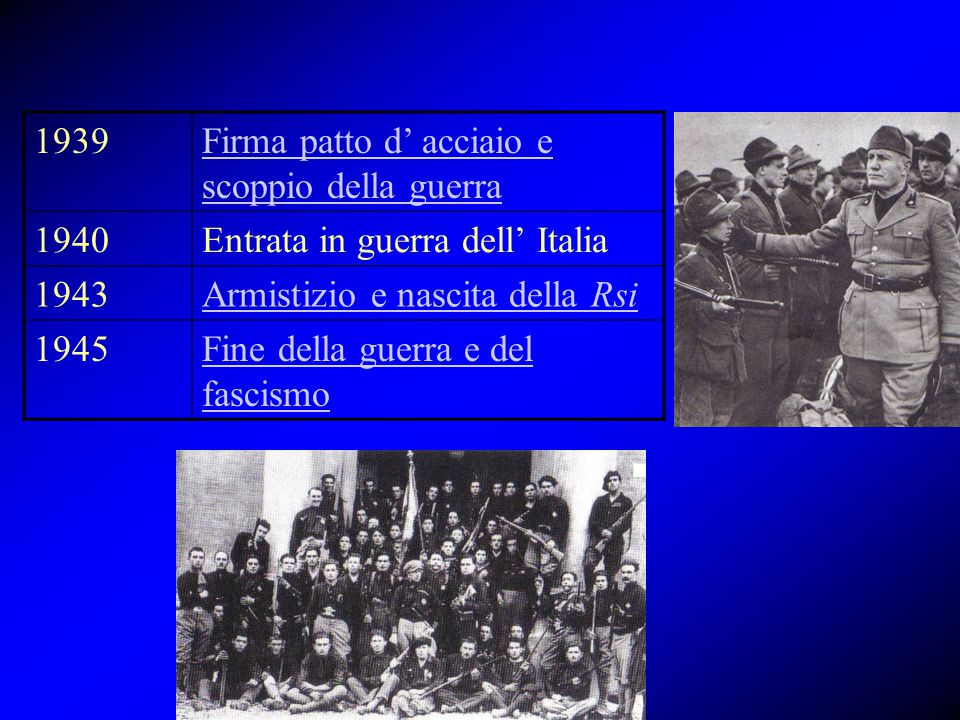 1939 Firma patto d' acciaio e scoppio della guerra. 1940. Entrata in guerra dell' Italia. 1943. Armistizio e nascita della Rsi.