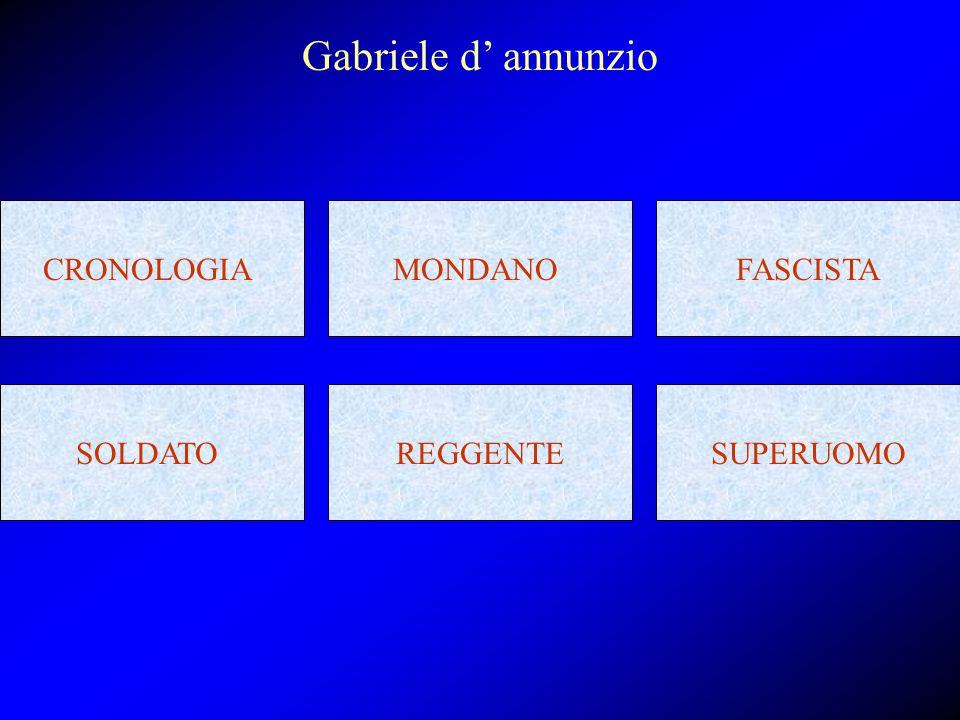 Gabriele d' annunzio CRONOLOGIA MONDANO FASCISTA SOLDATO REGGENTE