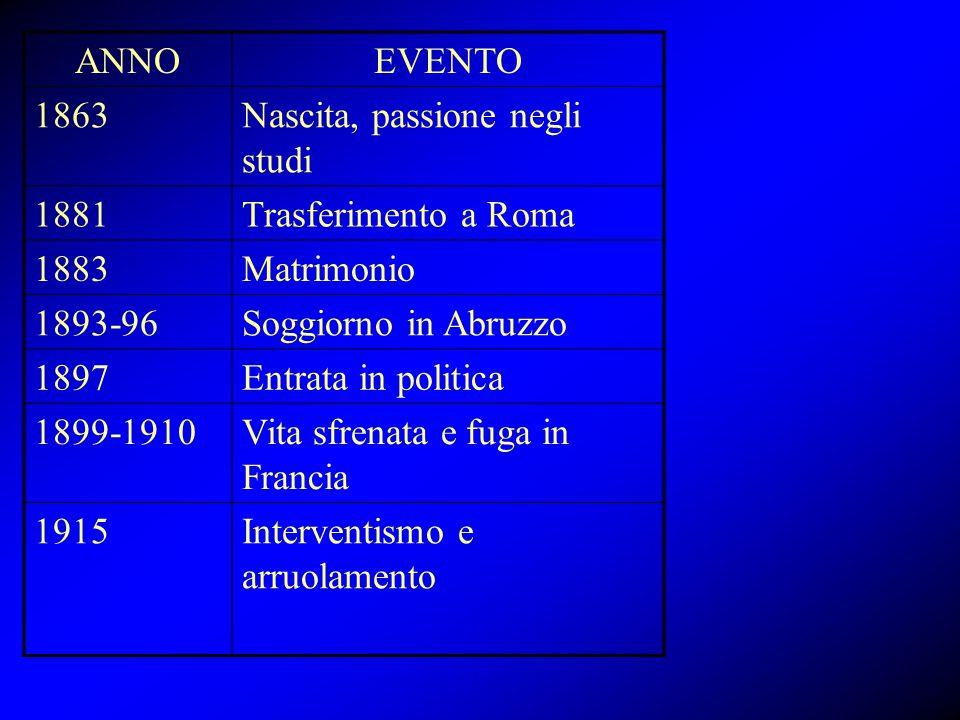 ANNO EVENTO. 1863. Nascita, passione negli studi. 1881. Trasferimento a Roma. 1883. Matrimonio.