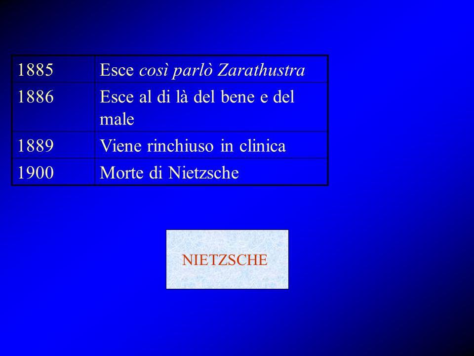 Esce così parlò Zarathustra 1886 Esce al di là del bene e del male