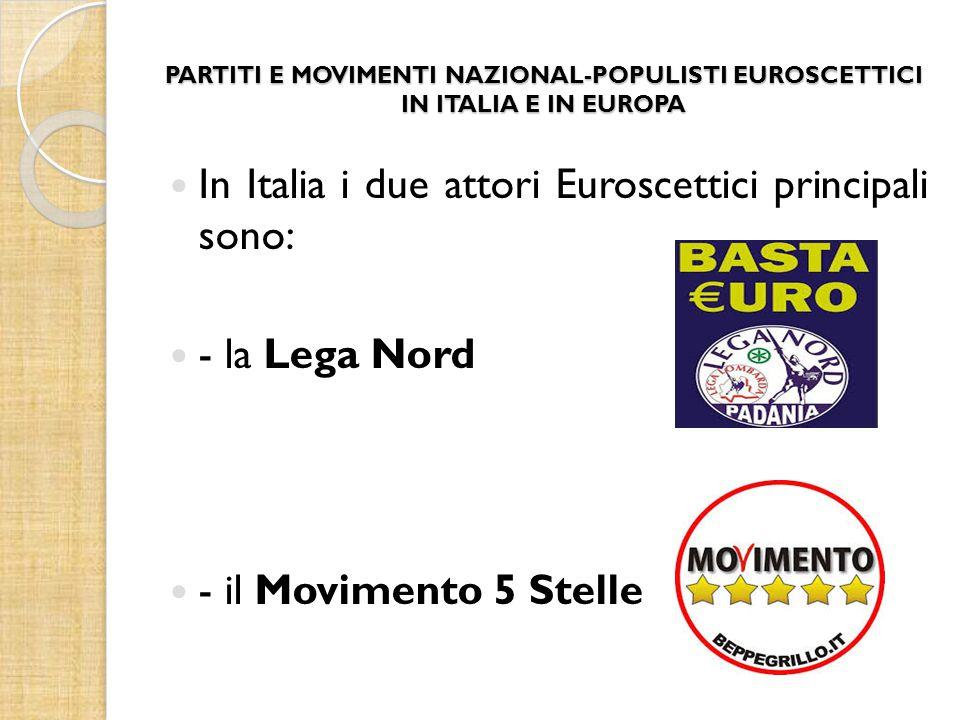 In Italia i due attori Euroscettici principali sono: