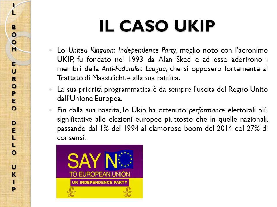 BOOM EUROPEO DELLO UKIP