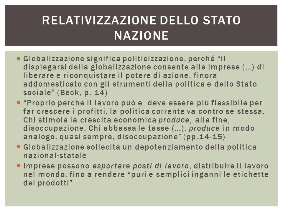 Relativizzazione dello stato nazione