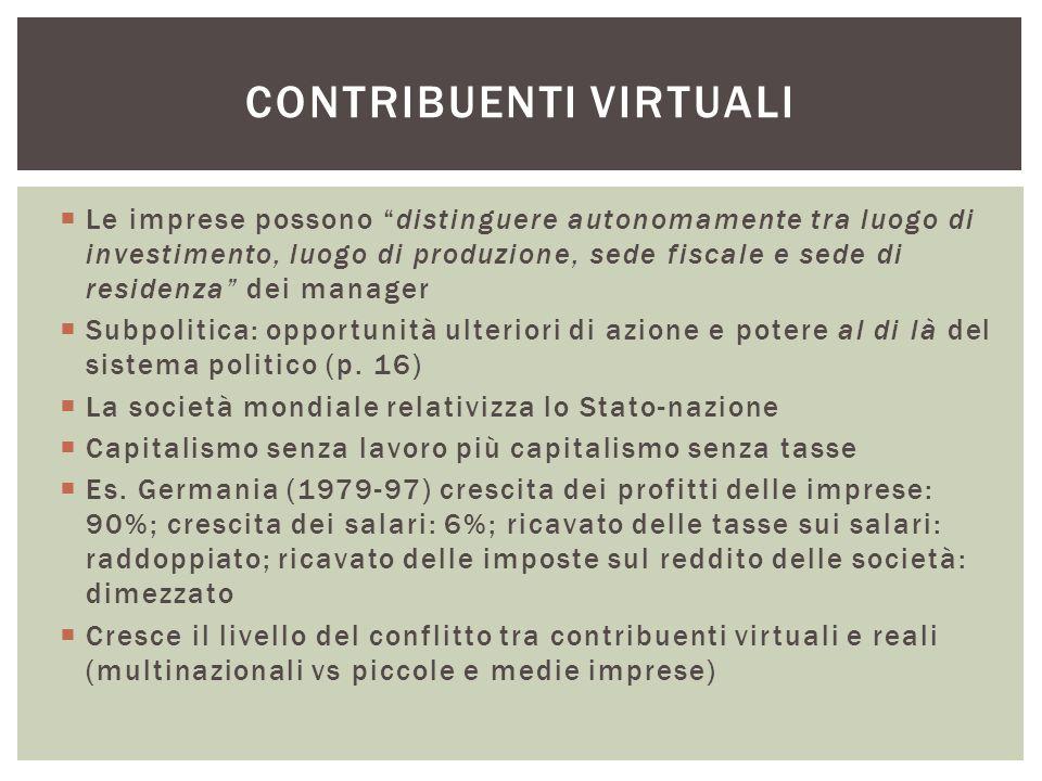 Contribuenti virtuali