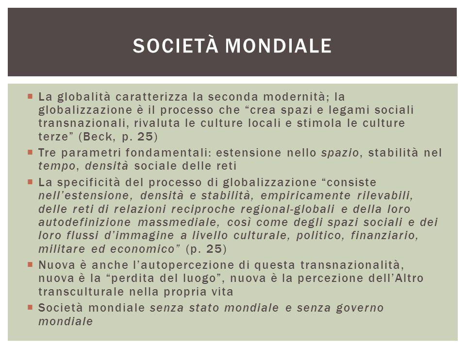 Società mondiale
