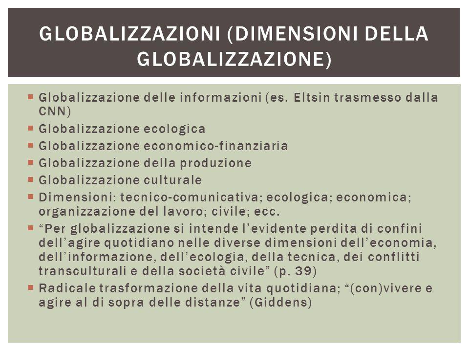 Globalizzazioni (dimensioni della globalizzazione)