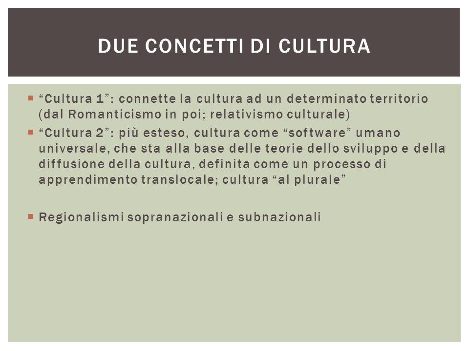 Due concetti di cultura