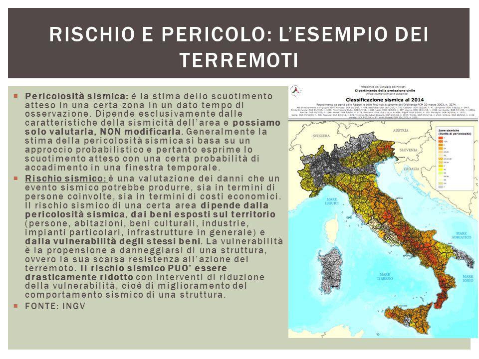 Rischio e pericolo: l'esempio dei terremoti