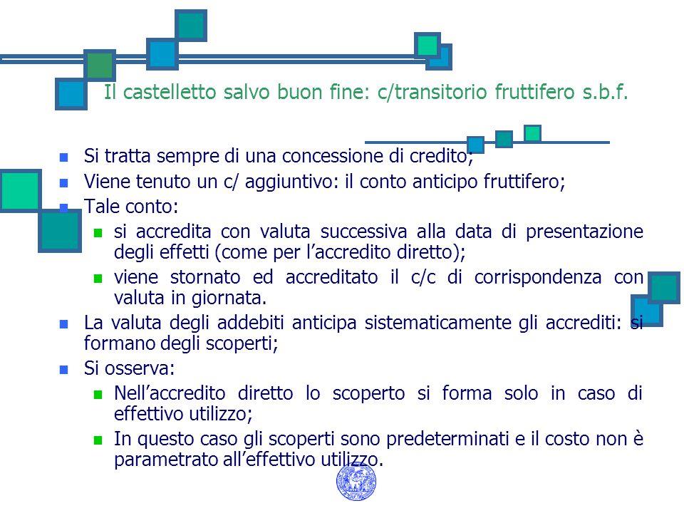 Il castelletto salvo buon fine: c/transitorio fruttifero s.b.f.