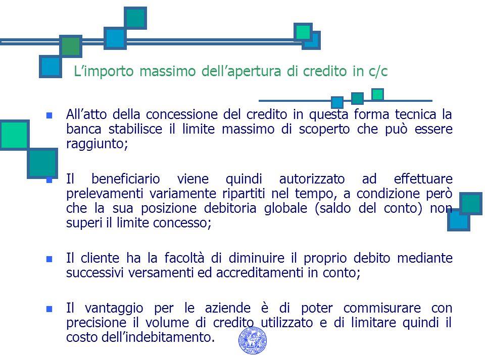 L'importo massimo dell'apertura di credito in c/c