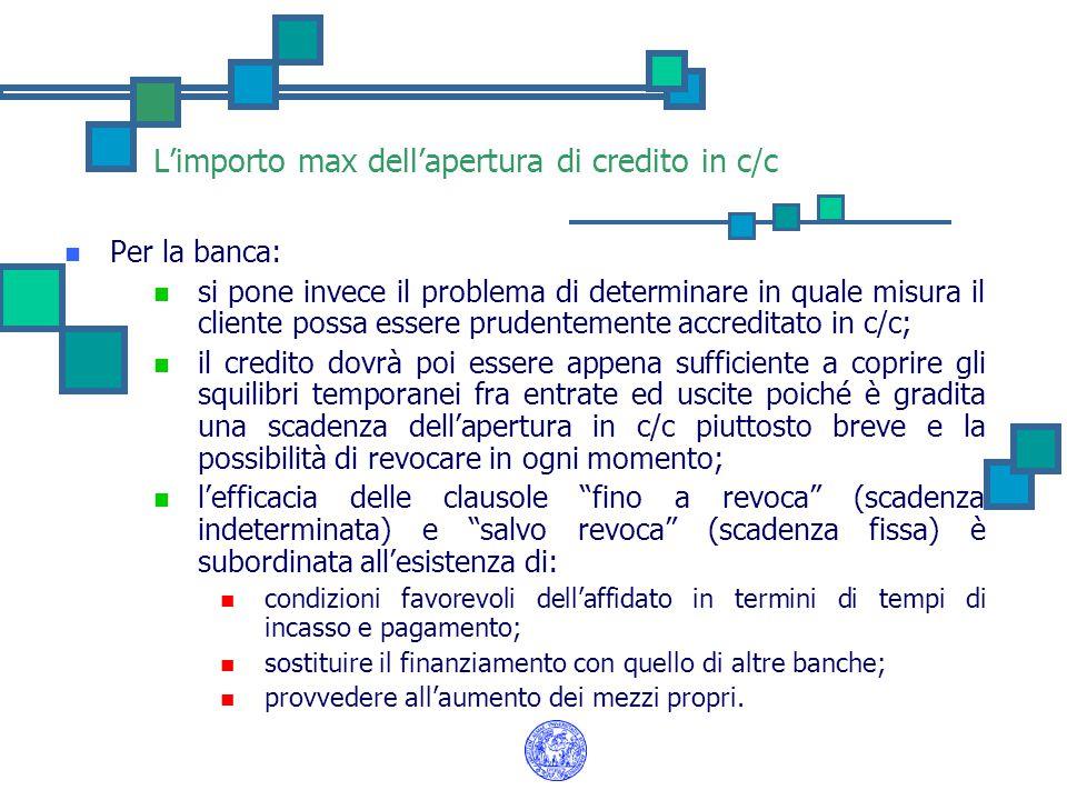 L'importo max dell'apertura di credito in c/c