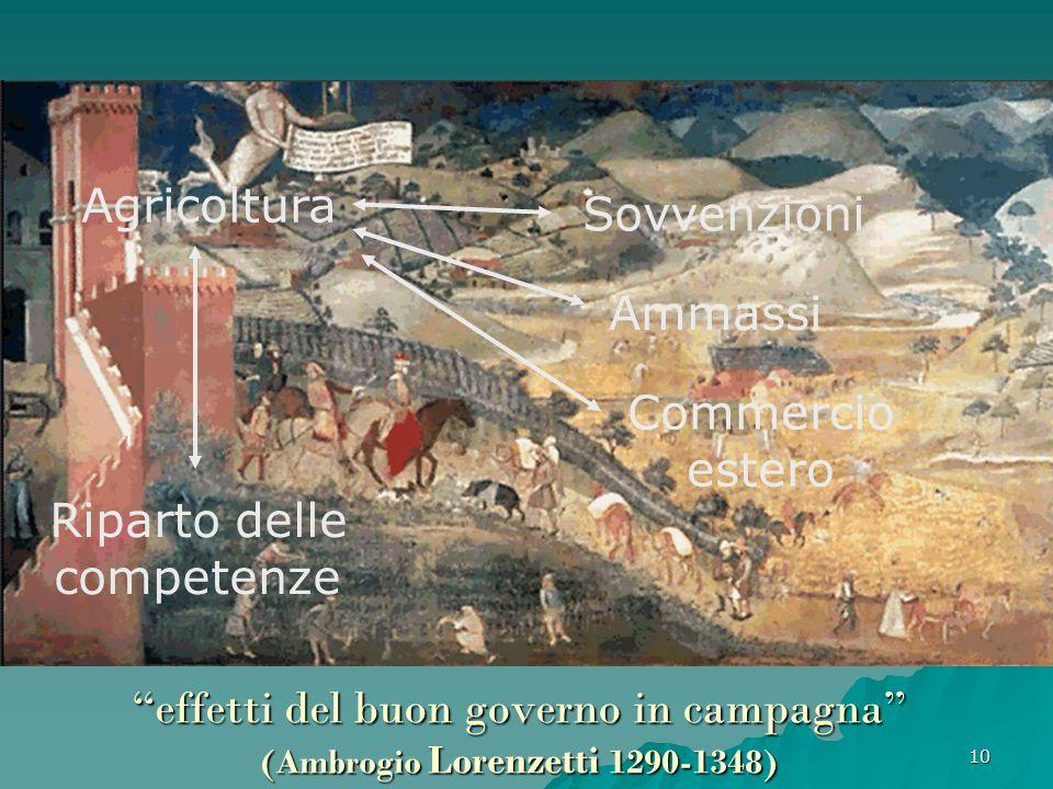 effetti del buon governo in campagna (Ambrogio Lorenzetti 1290-1348)