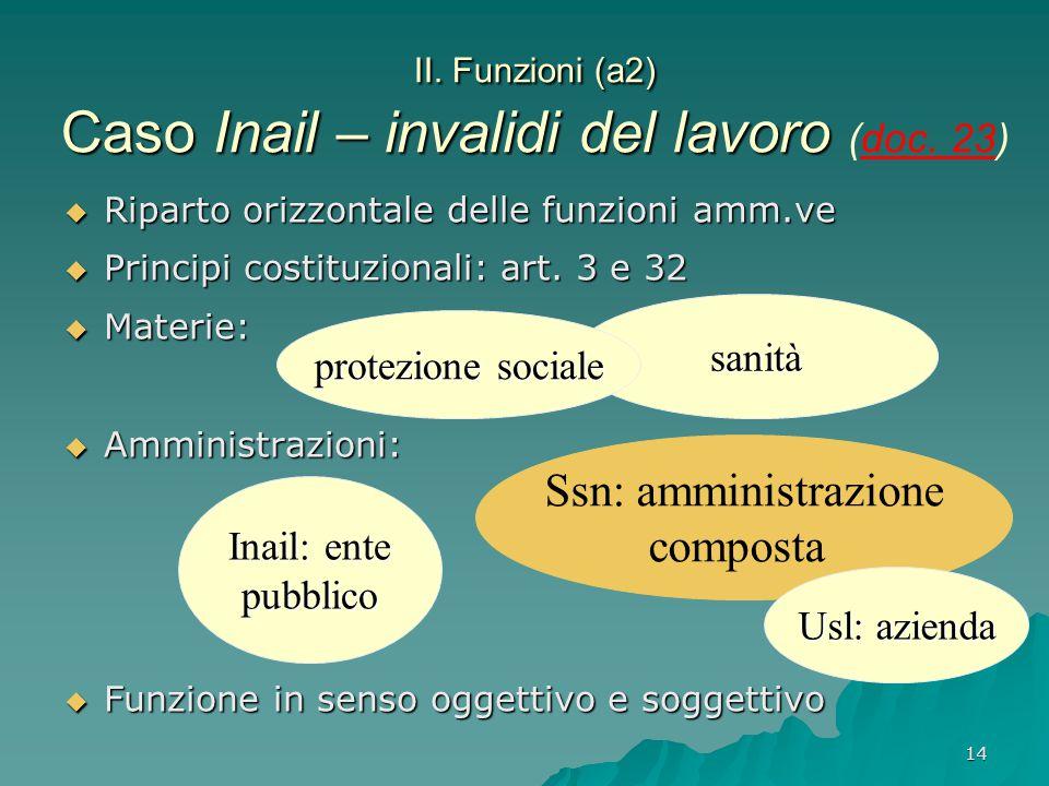 II. Funzioni (a2) Caso Inail – invalidi del lavoro (doc. 23)