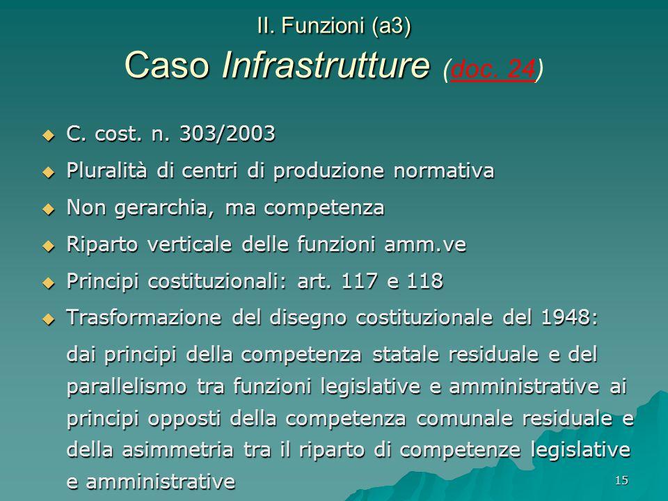 II. Funzioni (a3) Caso Infrastrutture (doc. 24)