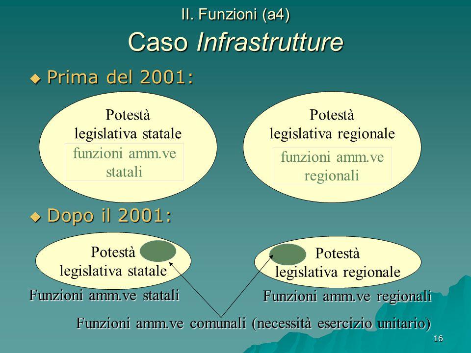 II. Funzioni (a4) Caso Infrastrutture