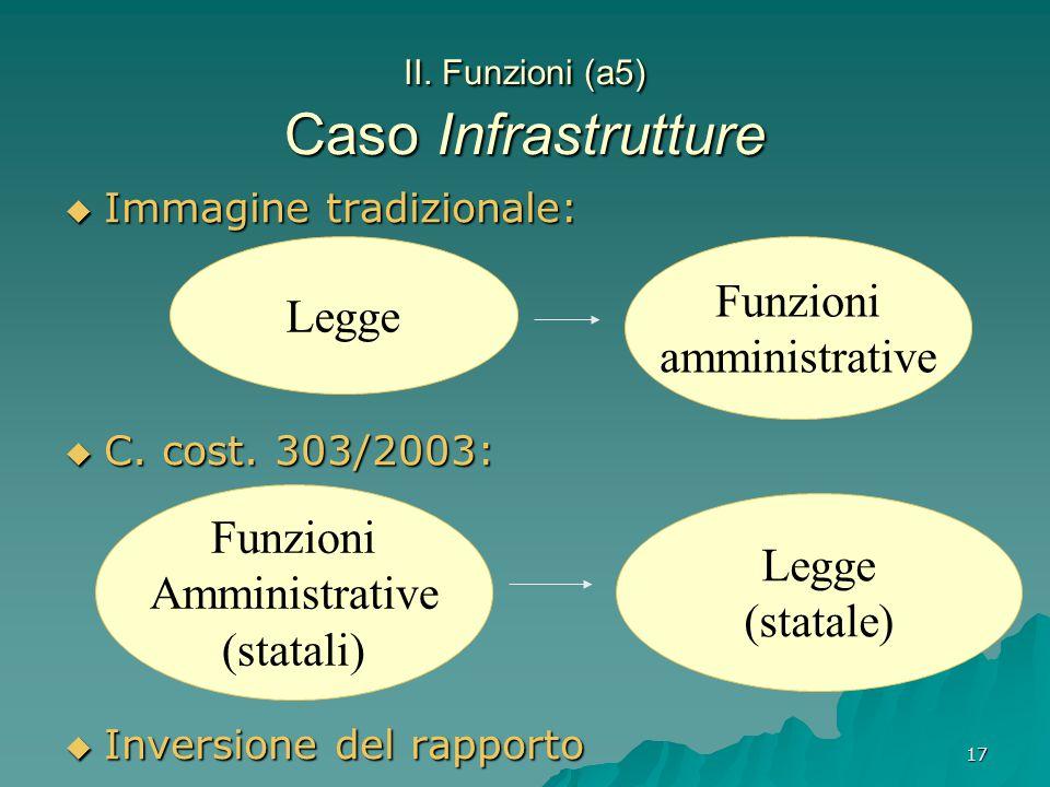 II. Funzioni (a5) Caso Infrastrutture