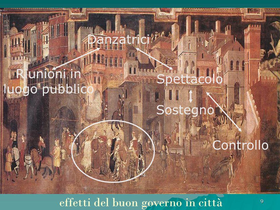 effetti del buon governo in città