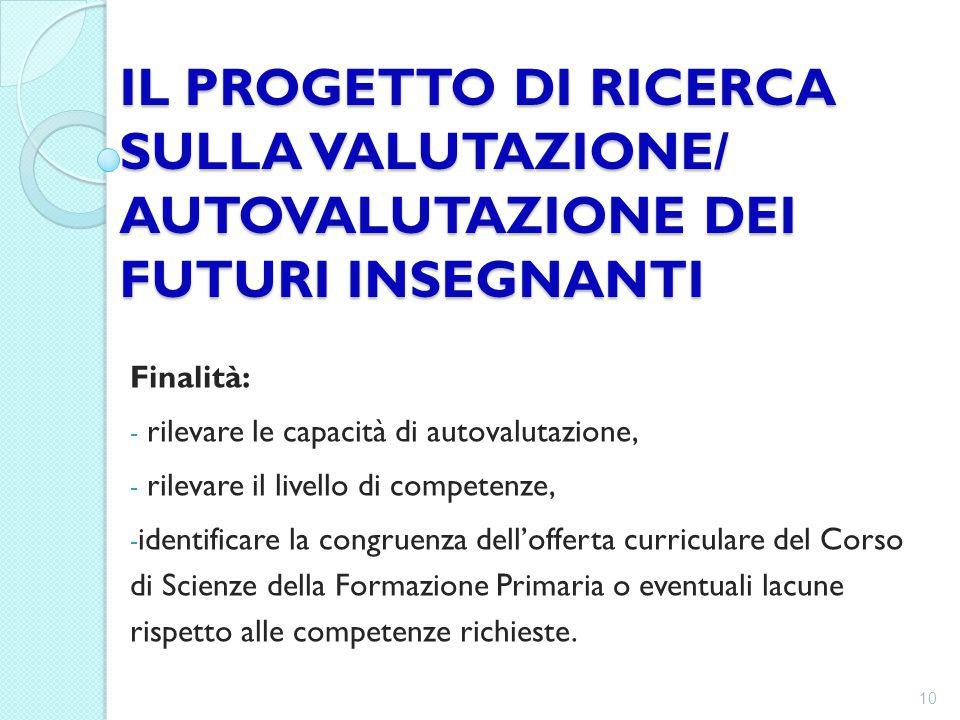 IL PROGETTO DI RICERCA SULLA VALUTAZIONE/ AUTOVALUTAZIONE DEI FUTURI INSEGNANTI
